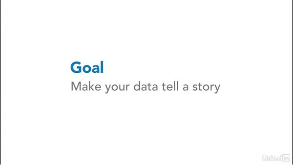 Need to know: Data Visualization Storytelling Essentials