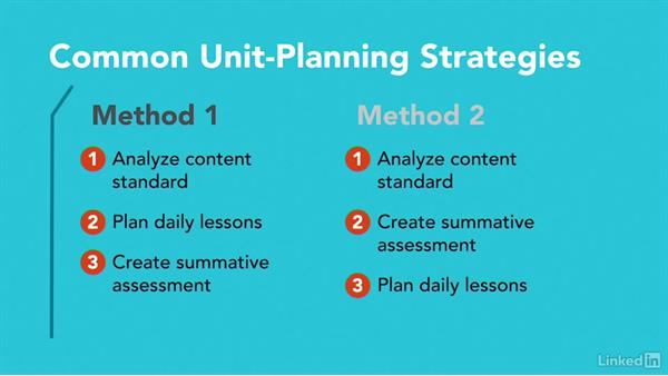An overview of backward planning: How to Teach Complex Topics