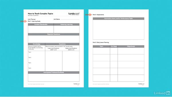 Use a unit planner: How to Teach Complex Topics
