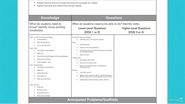 Identify what students must do: How to Teach Complex Topics