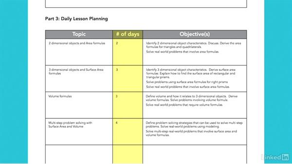 Plan the daily lessons: How to Teach Complex Topics