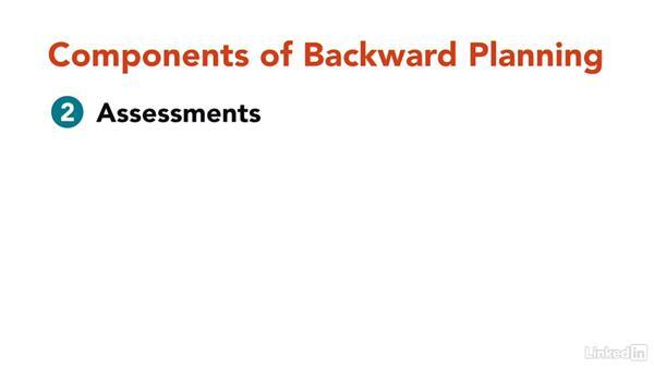 Recap of backward planning: How to Teach Complex Topics