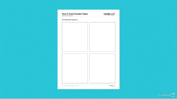 Take notes using graphic organizers: How to Teach Complex Topics