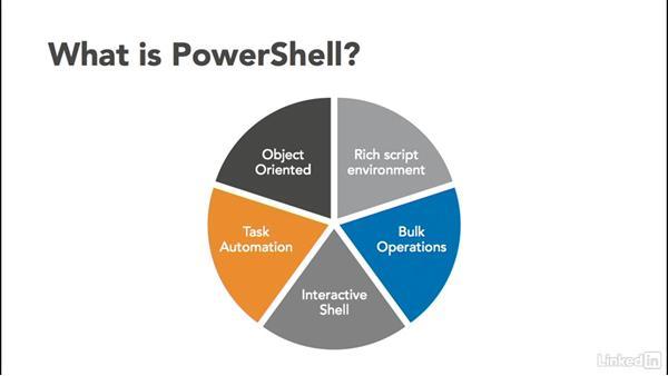 Why PowerShell?: Understanding PowerShell 5.0