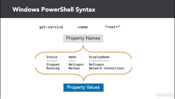 How to read the language: Understanding PowerShell 5.0
