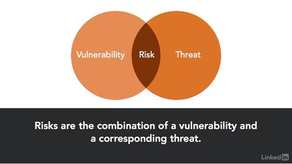 Risk assessment: CompTIA Security+ Exam Prep (SY0-401): Compliance and Operational Security