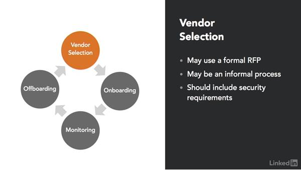 Managing vendor relationships: CompTIA Security+ Exam Prep (SY0-401): Compliance and Operational Security