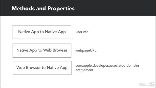 Methods and properties: iOS 9 Handoff In Depth