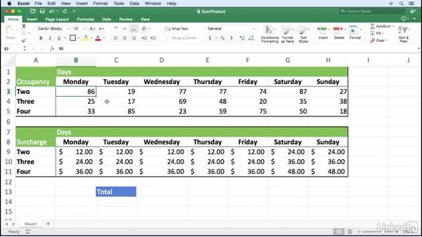 Summarizing data using SUMPRODUCT: Excel for Mac 2016 Power Shortcuts