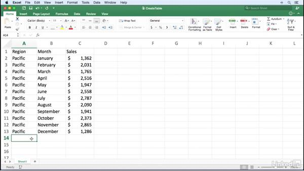 Creating a table using Ctrl+T: Excel for Mac 2016 Power Shortcuts