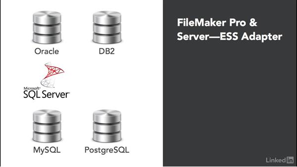Connect to PostgreSQL and IBM DB2 using the ESS adapter: FileMaker 15 Platform New Features