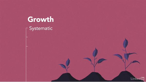 Welcome: Creating a Marketing Growth System