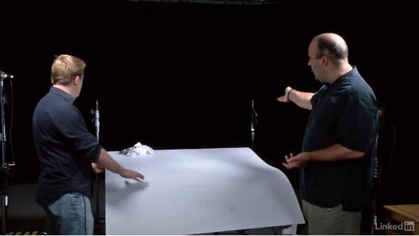 Shooting a product shot: DSLR Video Tips: Cameras & Lenses
