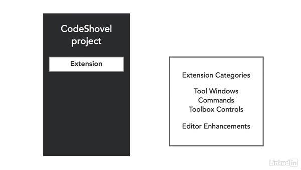 Create a custom extension: Visual Studio 2015 Essentials 08: Extend and Customize the Visual Studio Environment