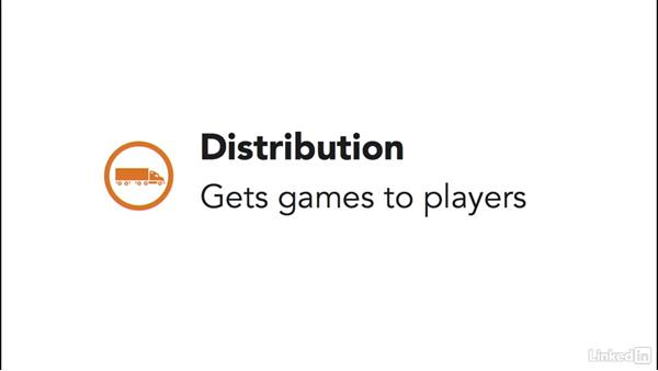Platform and distribution model: Careers in the Game Industry