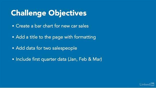 Challenge: Create a bar chart: JavaFX GUI Development