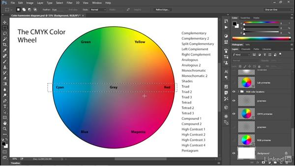 The color models: RGB, CMKY, and Lab: Illustrator CC 2015 One-on-One: Advanced