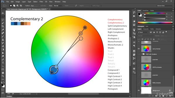 The 23 color harmony rules, diagrammed: Illustrator CC 2015 One-on-One: Advanced