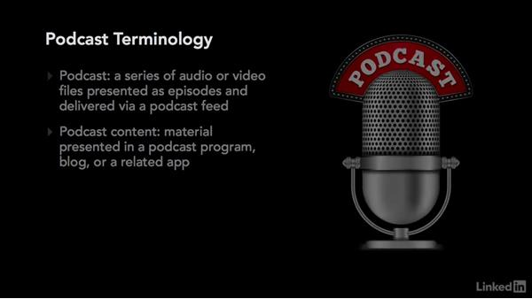 Podcasting terminology: Podcasting: Business and Law