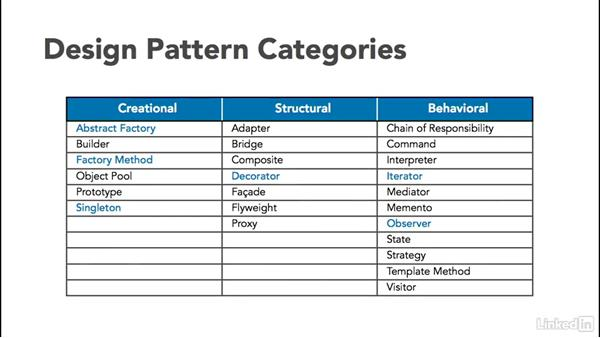 Design pattern categories
