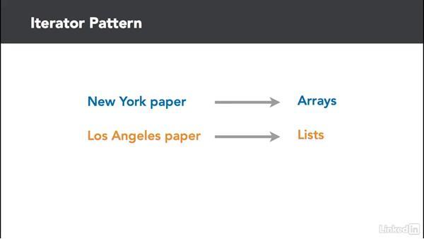 Iterator pattern overview: C# Design Patterns