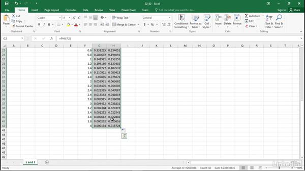 Visualize the standard normal and t: Statistics with Excel Part Two