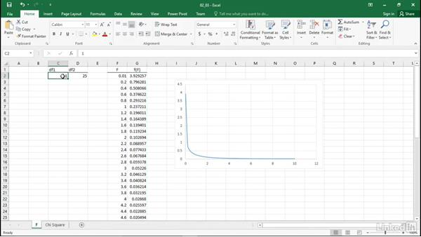 Visualize F and chi square: Statistics with Excel Part Two