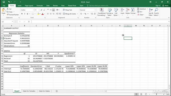 Analyze the regression line: Statistics with Excel Part Two