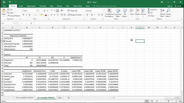 Perform multiple regression: Statistics with Excel Part Two