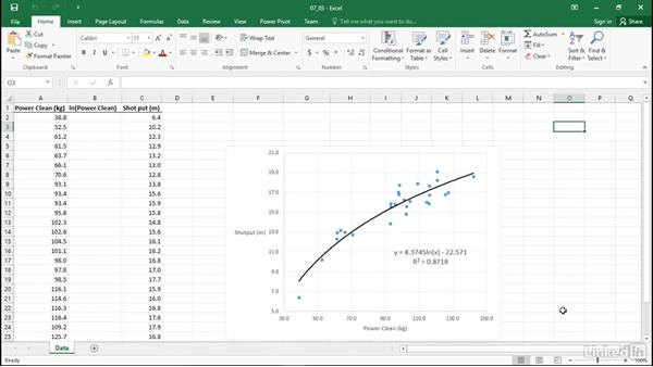 Perform logarithmic regression analysis