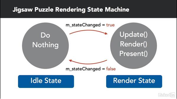 Render state machine overview: Optimizing Code with Windows Power Tools