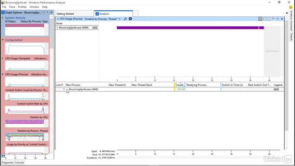 WPA thread activity: Optimizing Code with Windows Power Tools
