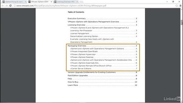 Licensing: VMware vSphere Fundamentals