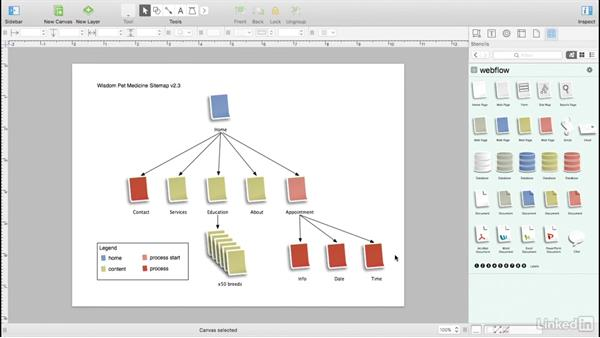 What is a sitemap?: UX Design Tools: OmniGraffle 6