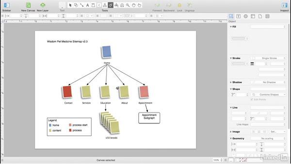 Subgraphs for excess content: UX Design Tools: OmniGraffle 6
