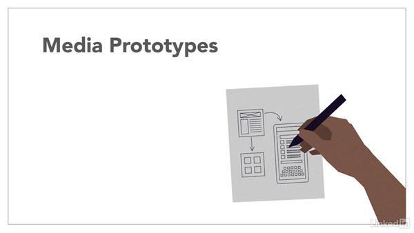 Create additional prototypes: Agile Instructional Design