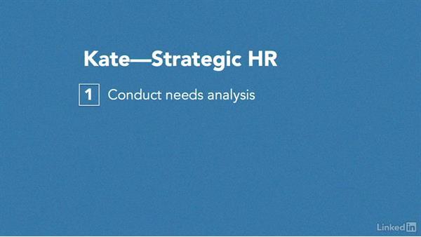 Strategic human resources: Strategic Human Resources