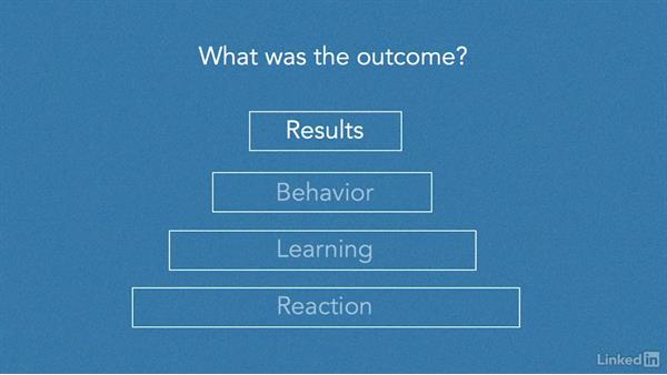 Training evaluation: Strategic Human Resources
