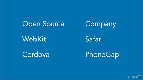 What is PhoneGap/Apache Cordova?: Learn Apache Cordova: The Basics