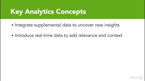 Key analytics concepts: Excel Workshop: Working with Real-Time Data