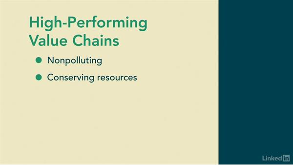 Minimize value chain impacts: Sustainability Strategies