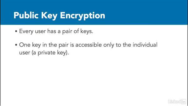 Cryptography: Windows Server 2012 R2: Configure File Services