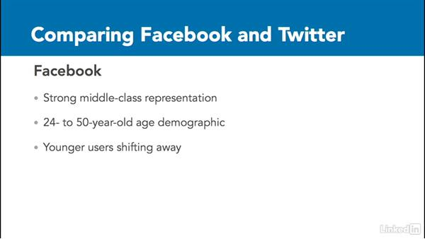 A comparison of Facebook and Twitter: Social Media Marketing with Facebook and Twitter