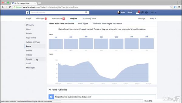 Evaluate post frequency: Social Media Marketing with Facebook and Twitter