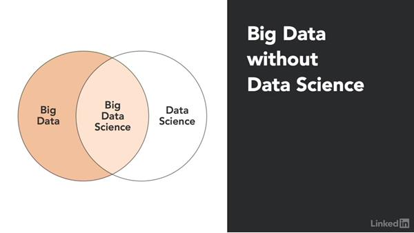 Big data: Introduction to Data Science