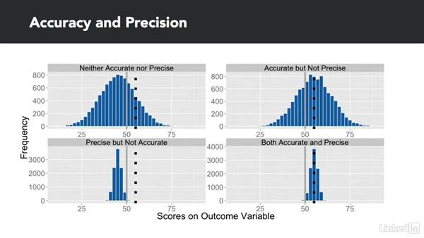 Confidence: Introduction to Data Science