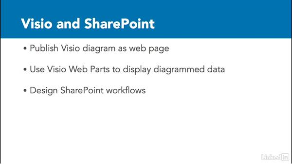 Visio and SharePoint Online: SharePoint 2016 Essential Training