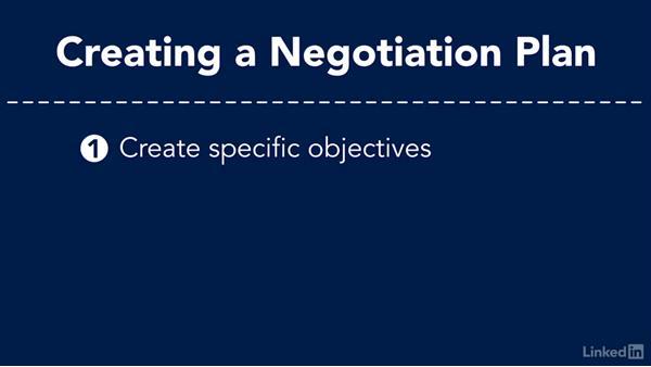 Negotiation planning: Purchasing