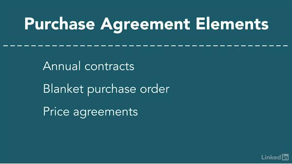 Contract management: Purchasing