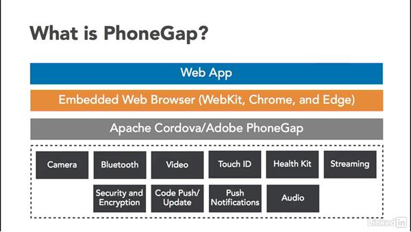 What is PhoneGap/Apache Cordova?: Learn PhoneGap Build: The Basics